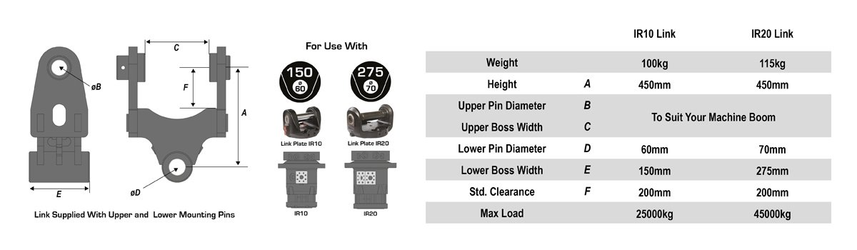 powerhand ir heavy duty links